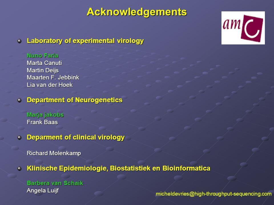 Acknowledgements Laboratory of experimental virology