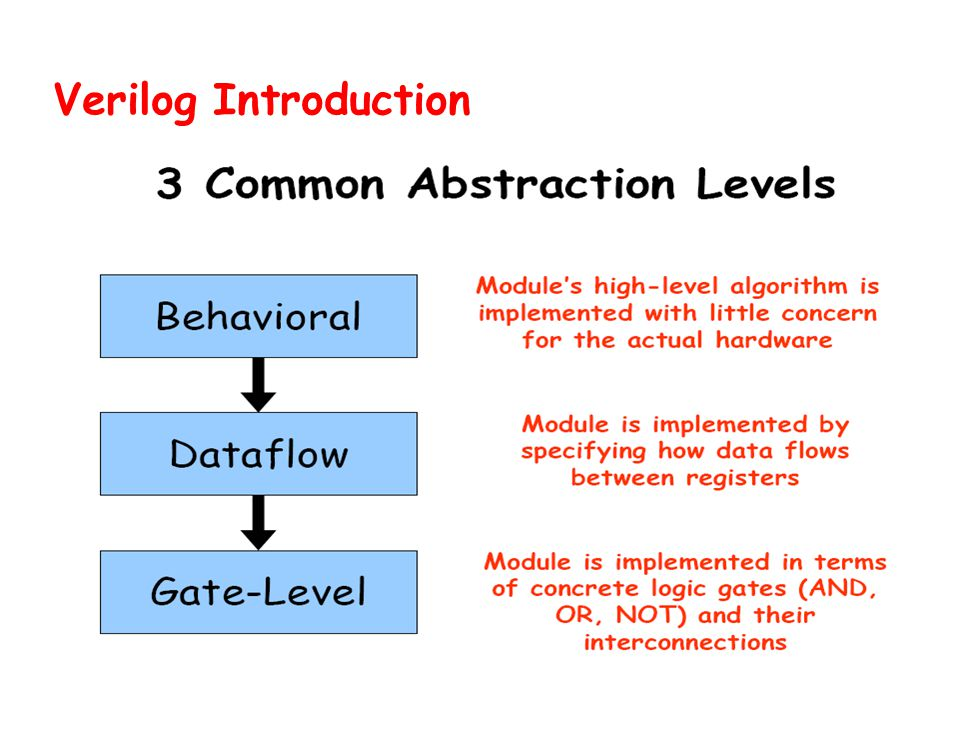 Verilog Introduction