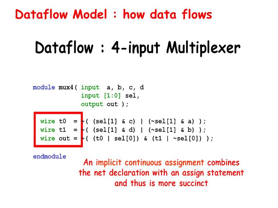 Dataflow Model : how data flows