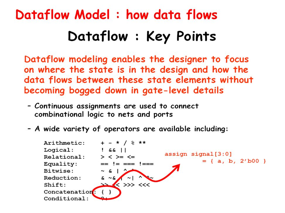 Dataflow Model : how data flows
