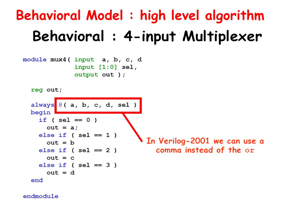 Behavioral Model : high level algorithm