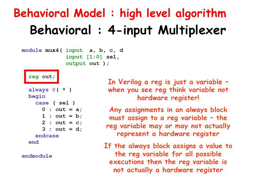 Behavioral Model : high level algorithm