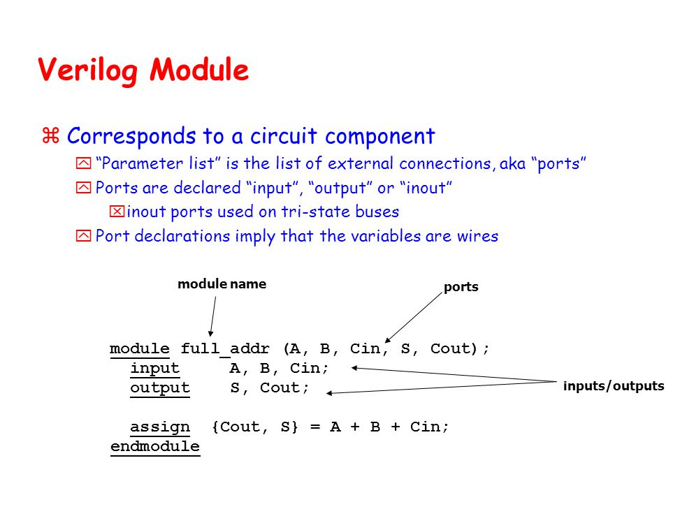 Verilog Module Corresponds to a circuit component