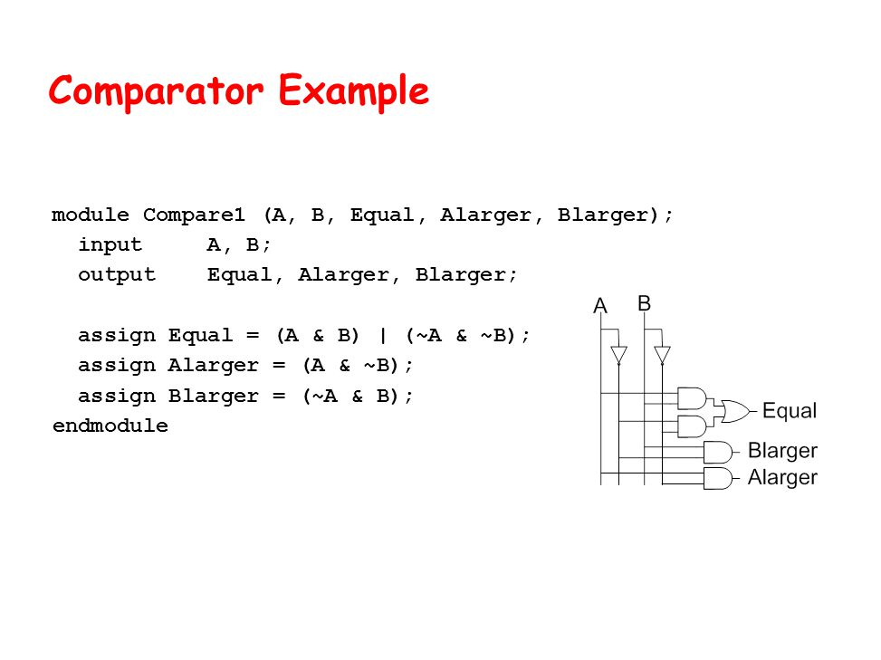 Comparator Example