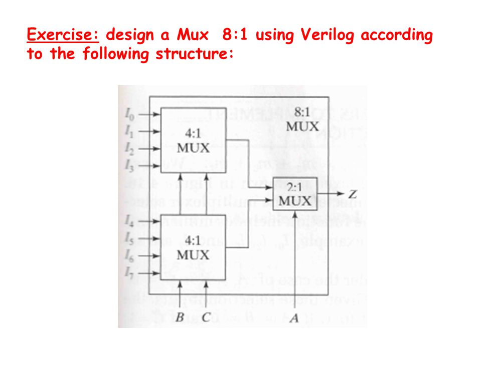 Exercise: design a Mux 8:1 using Verilog according to the following structure: