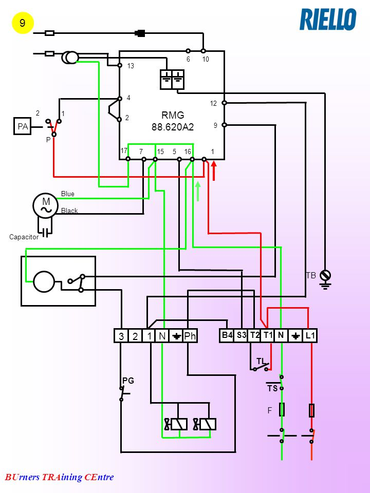 9 RMG 88.620A2 M Ph N 3 2 1 PA TB B4 S3 T2 T1 N L1 TL PG TS F 6 10 13
