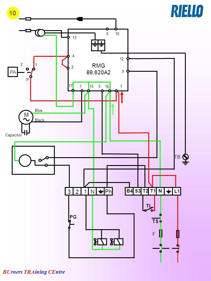 10 RMG 88.620A2 M Ph N 3 2 1 PA TB B4 S3 T2 T1 N L1 TL PG TS F 6 10 13