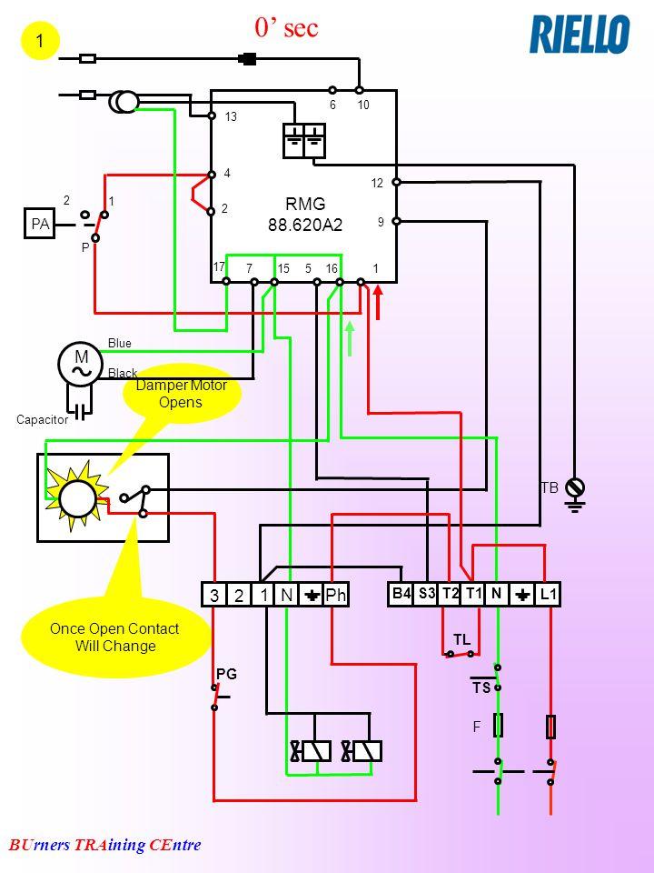 0' sec 1 RMG 88.620A2 M Ph N 3 2 1 PA Damper Motor Opens TB B4 S3 T2