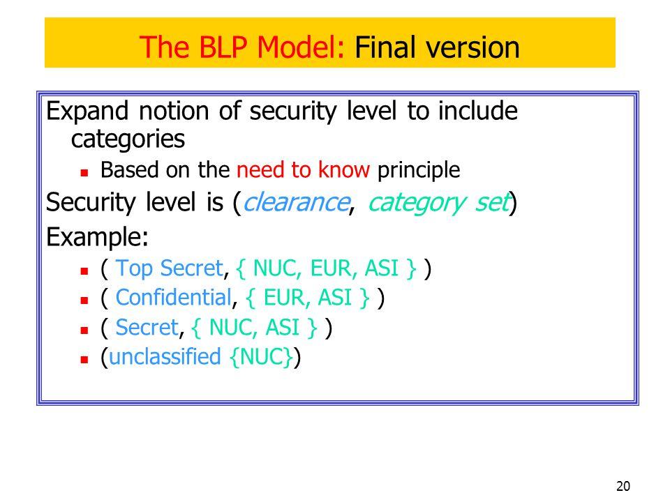 The BLP Model: Final version