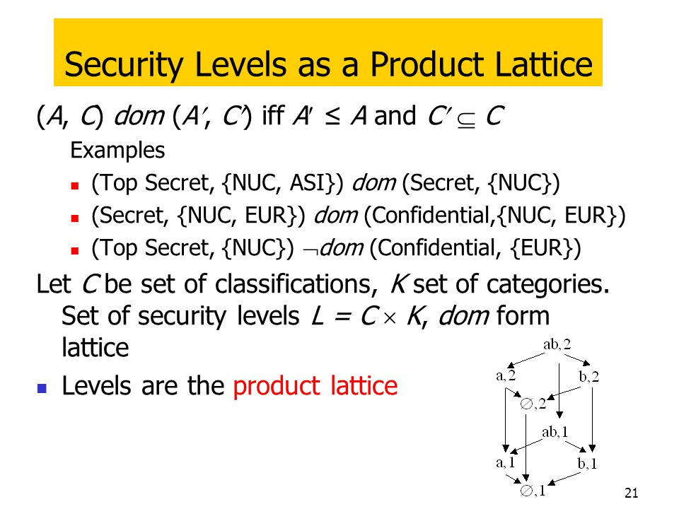 Security Levels as a Product Lattice
