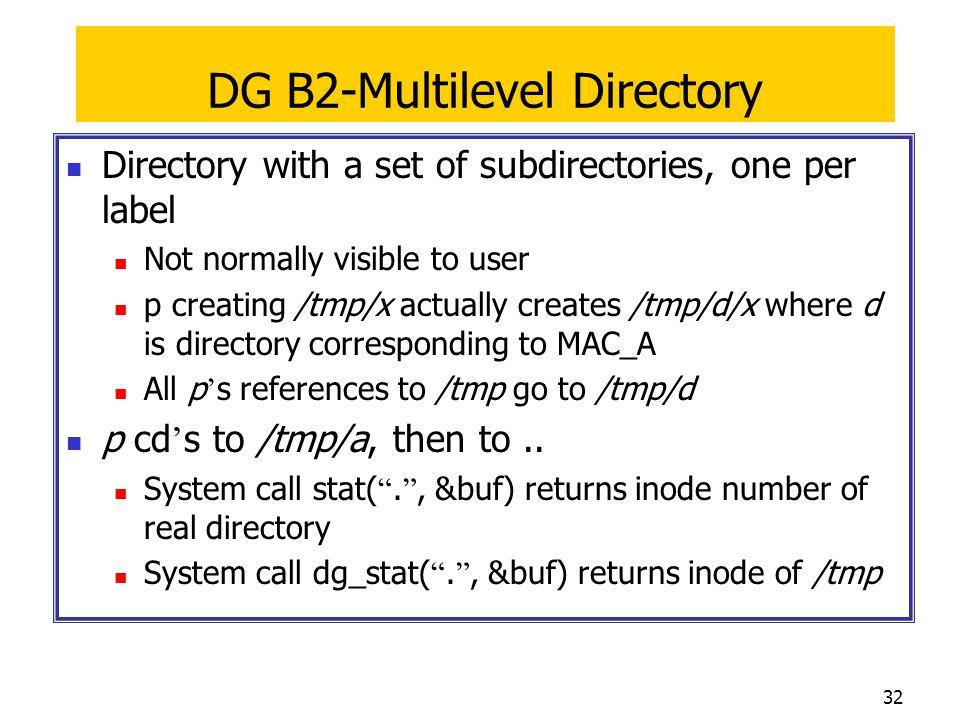 DG B2-Multilevel Directory