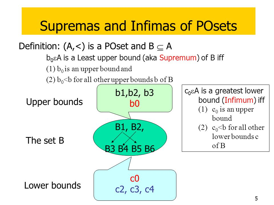 Supremas and Infimas of POsets