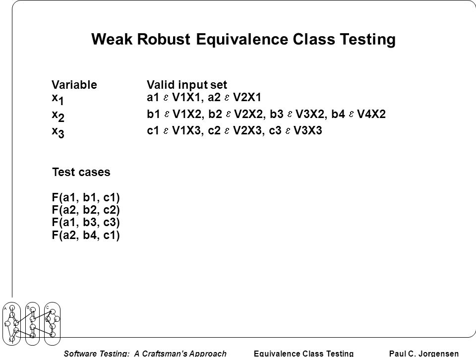 Weak Robust Equivalence Class Testing