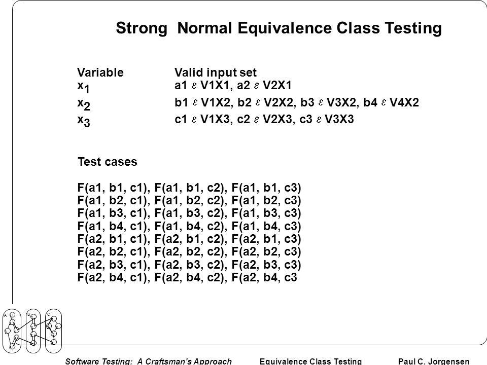 Strong Normal Equivalence Class Testing
