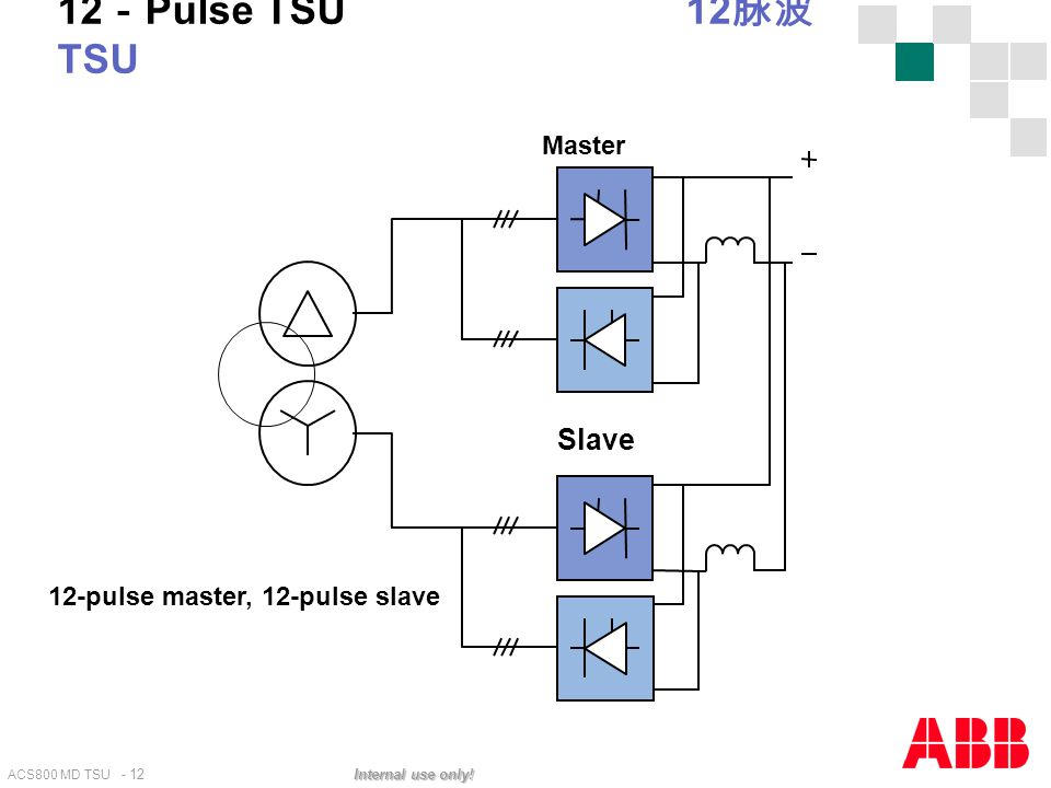12-Pulse TSU 12脉波TSU Master Slave 12-pulse master, 12-pulse slave