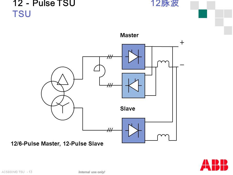 12-Pulse TSU 12脉波TSU Master Slave 12/6-Pulse Master, 12-Pulse Slave