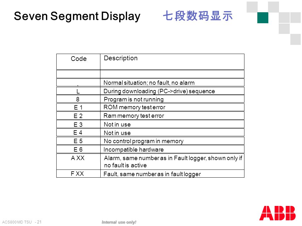 Seven Segment Display 七段数码显示