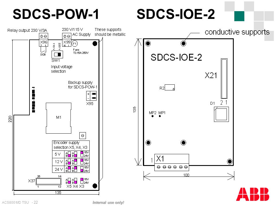 SDCS-POW-1 SDCS-IOE-2 Power supply board 50W