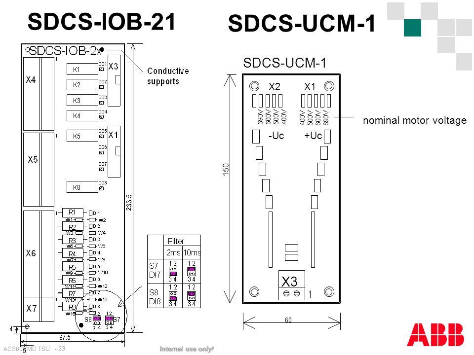 SDCS-IOB-21 SDCS-UCM-1 SDCS-UCM-1 X3 nominal motor voltage X2 X1 -Uc
