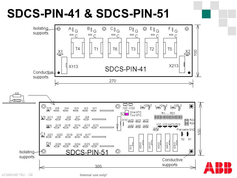 SDCS-PIN-41 & SDCS-PIN-51 SDCS-PIN-51 SDCS-PIN-41 Isolating A B C D E