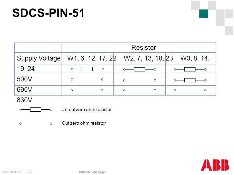SDCS-PIN-51 Resistor. Supply Voltage W1, 6, 12, 17, 22 W2, 7, 13, 18, 23 W3, 8, 14, 19, 24.