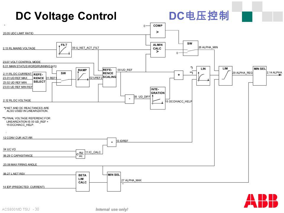 DC Voltage Control DC电压控制