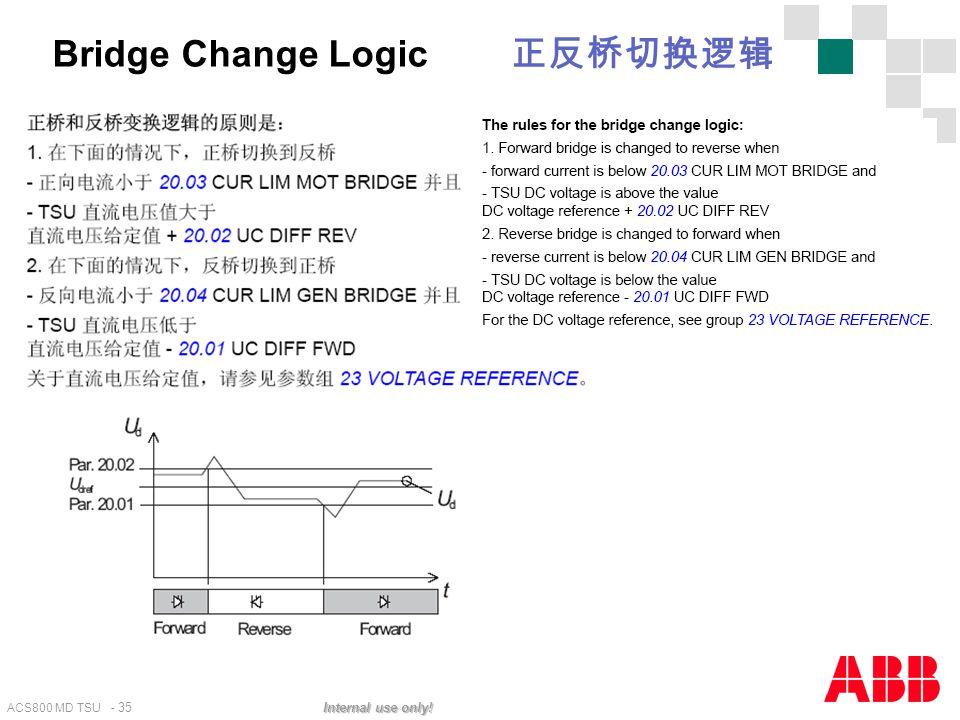 Bridge Change Logic 正反桥切换逻辑