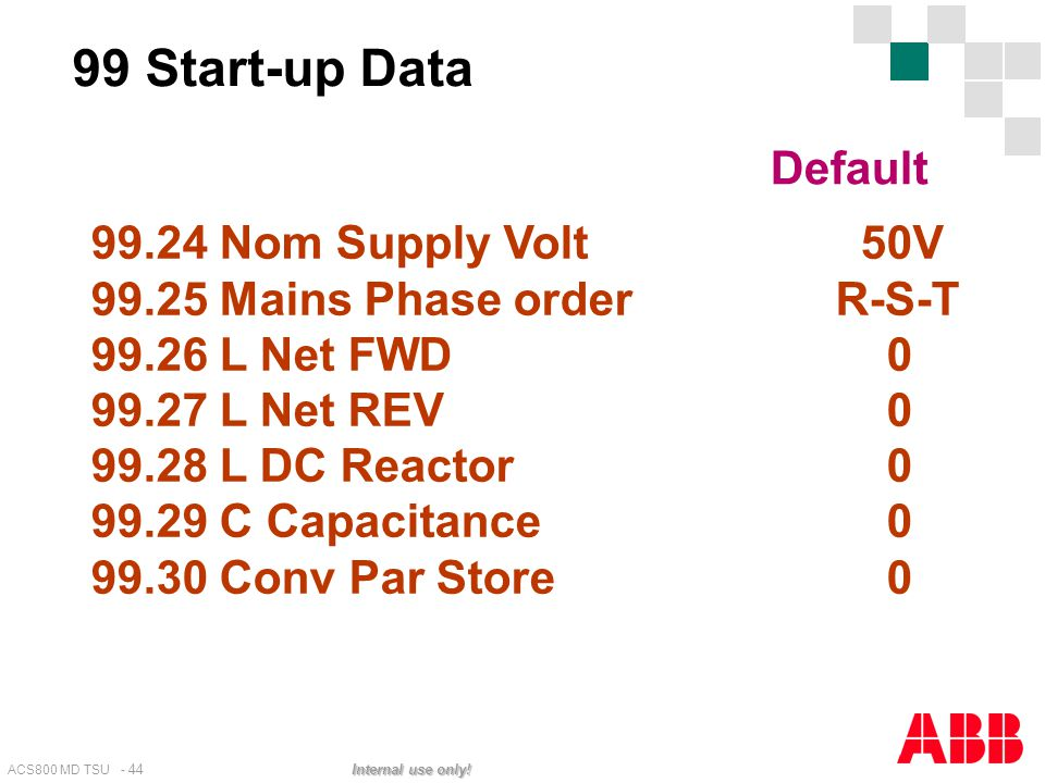 99 Start-up Data Default 99.24 Nom Supply Volt 50V