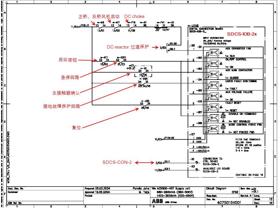 正桥、反桥风机启动 DC choke SDCS-IOB-2x DC reactor 过温保护 启动按钮 急停回路 主接触器确认 接地故障保护回路 复位 SDCS-CON-2