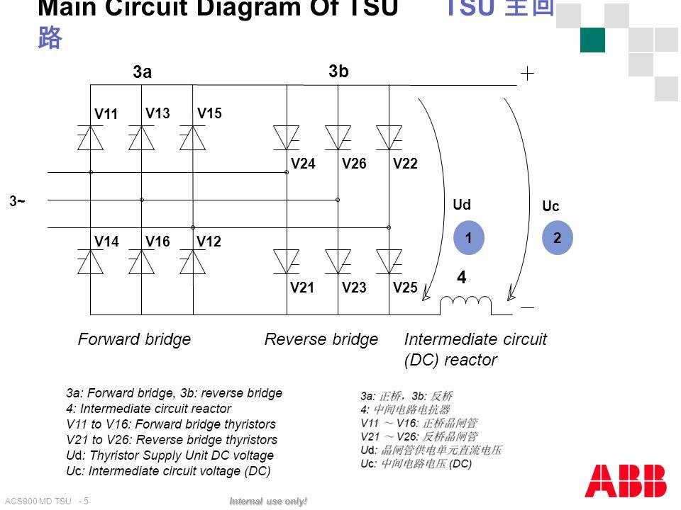 Main Circuit Diagram Of TSU TSU 主回路
