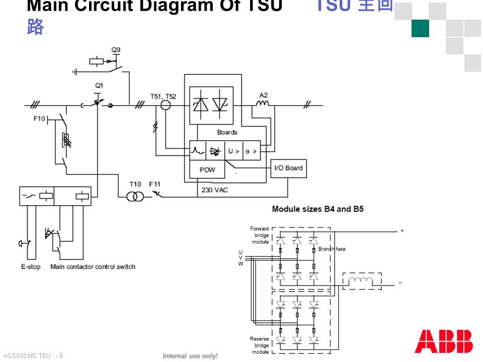 Main Circuit Diagram Of TSU TSU 主回路