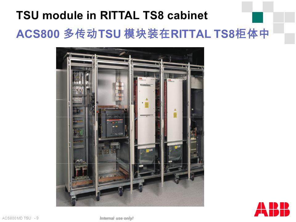 ACS800 多传动TSU 模块装在RITTAL TS8柜体中