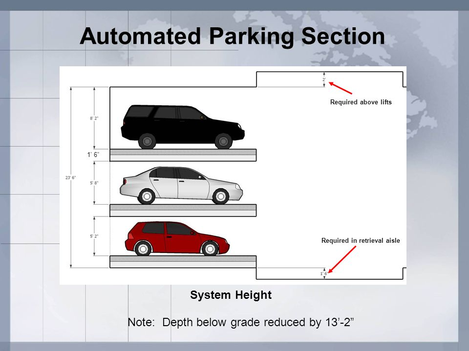 Automated Parking Section