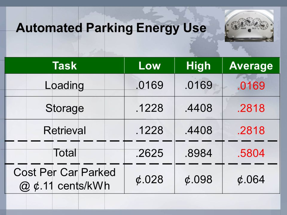 Automated Parking Energy Use