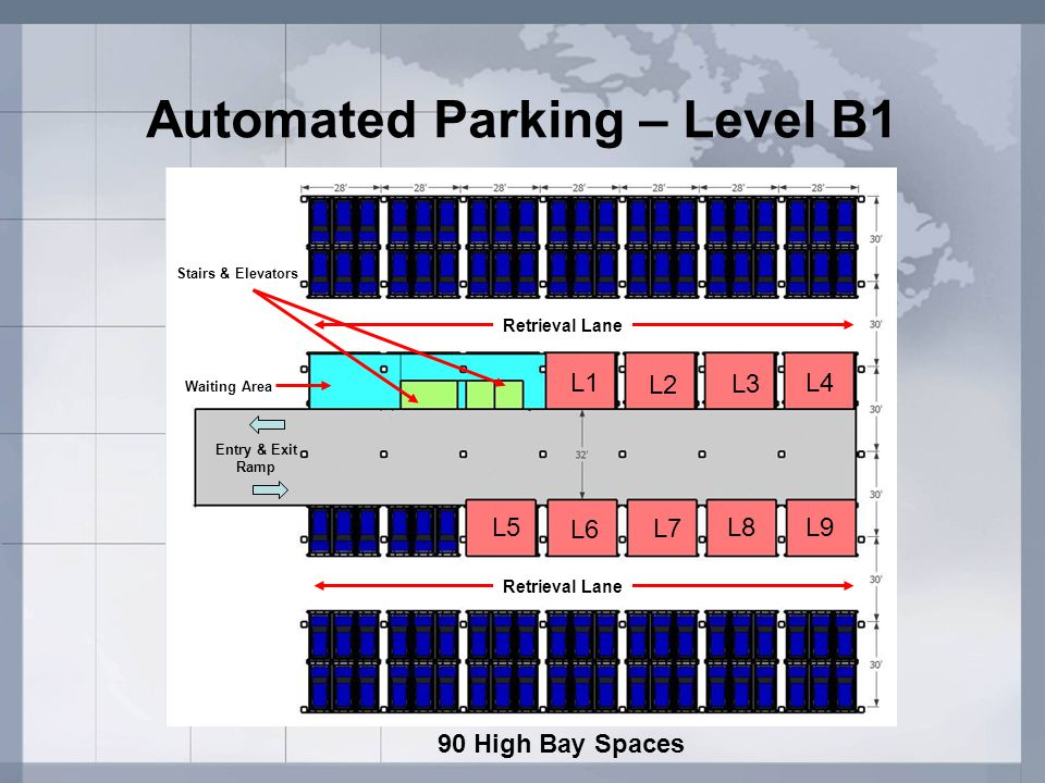 Automated Parking – Level B1