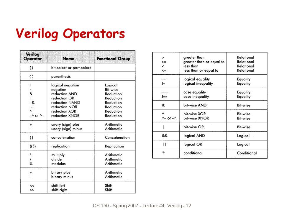 CS 150 - Spring 2007 - Lecture #4: Verilog - 12