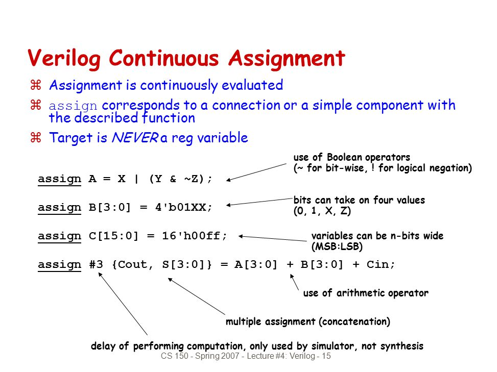 Verilog Continuous Assignment