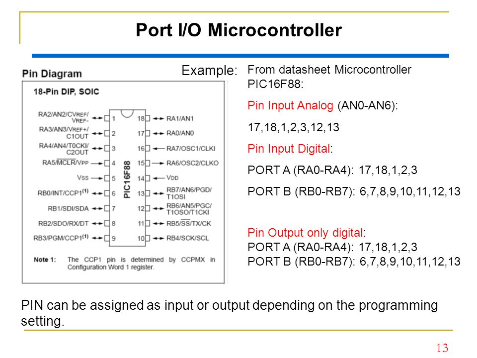 Port I/O Microcontroller