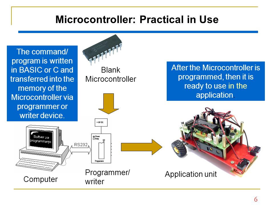 Microcontroller: Practical in Use