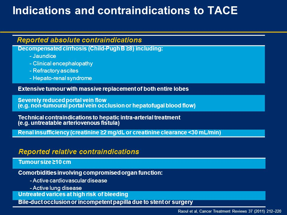 Indications and contraindications to TACE