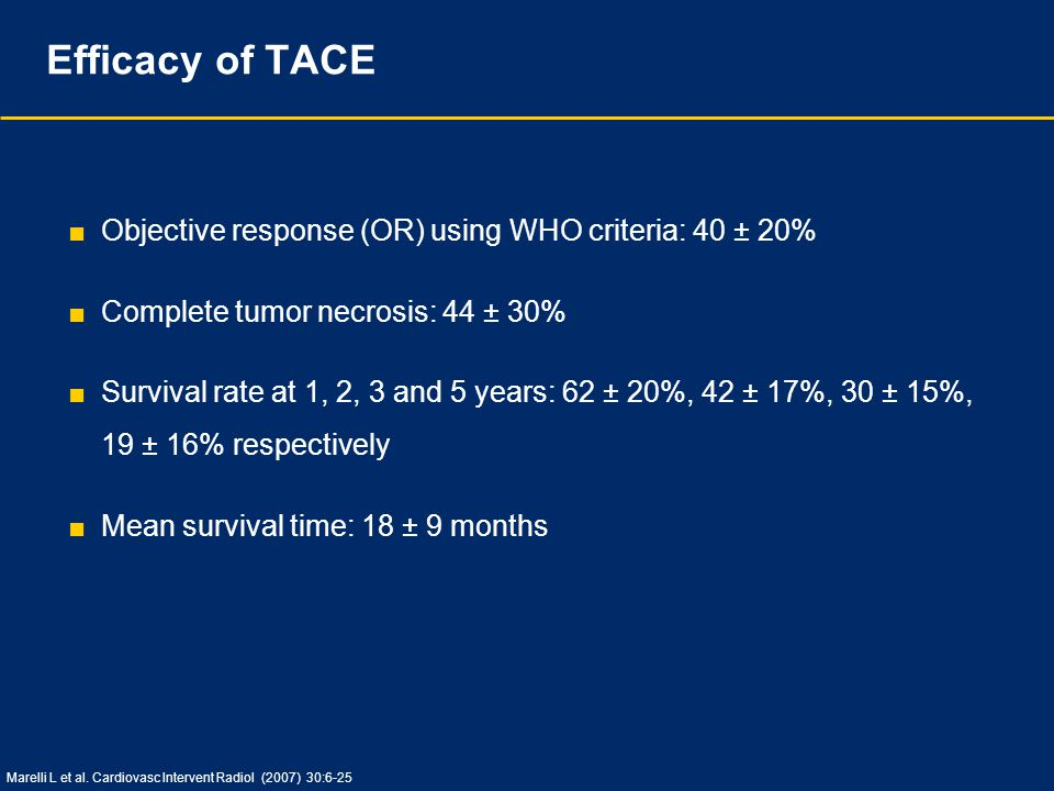 Efficacy of TACE Objective response (OR) using WHO criteria: 40 ± 20%
