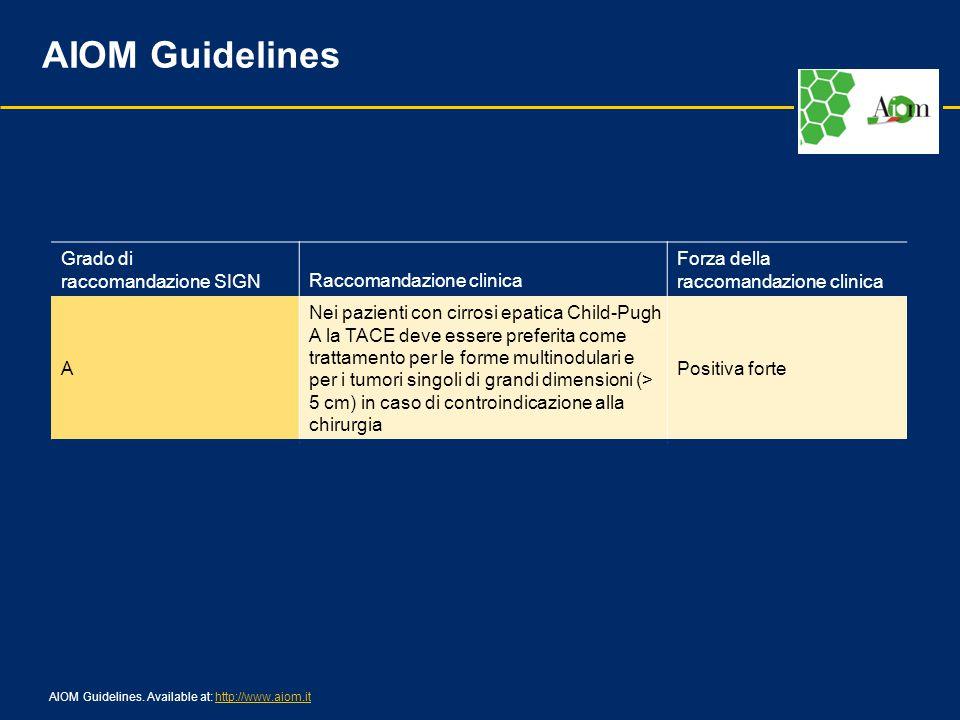 AIOM Guidelines Grado di raccomandazione SIGN Raccomandazione clinica