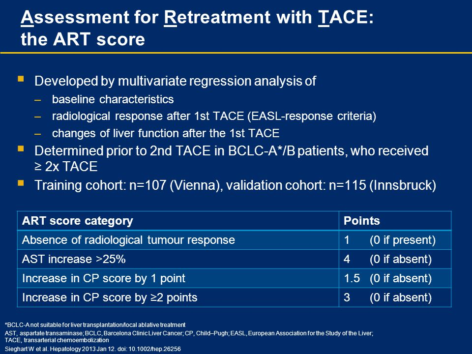 Assessment for Retreatment with TACE: the ART score
