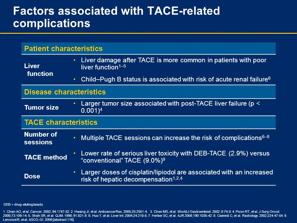 Factors associated with TACE-related complications