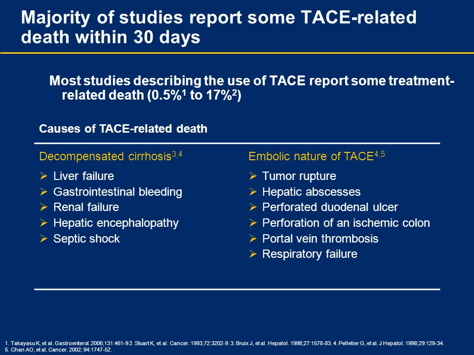 Majority of studies report some TACE-related death within 30 days