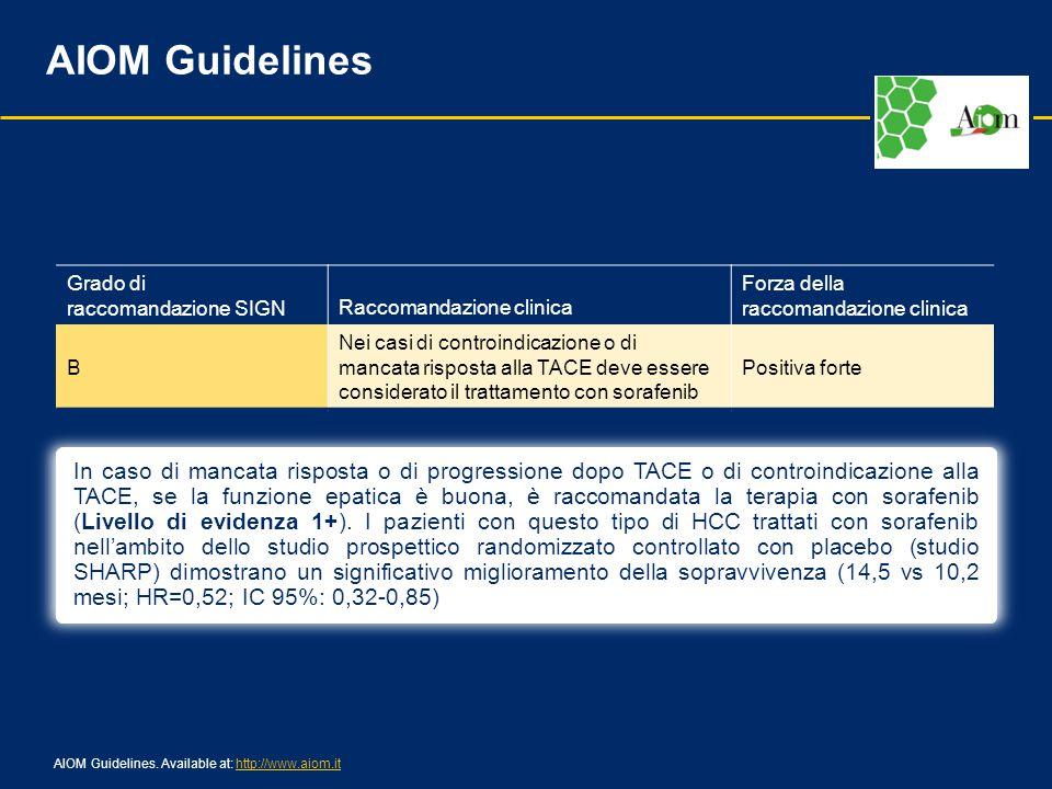AIOM Guidelines Grado di. raccomandazione SIGN. Raccomandazione clinica. Forza della raccomandazione clinica.