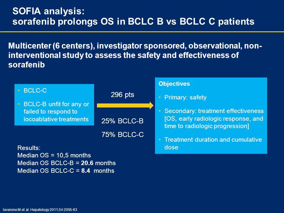 SOFIA analysis: sorafenib prolongs OS in BCLC B vs BCLC C patients
