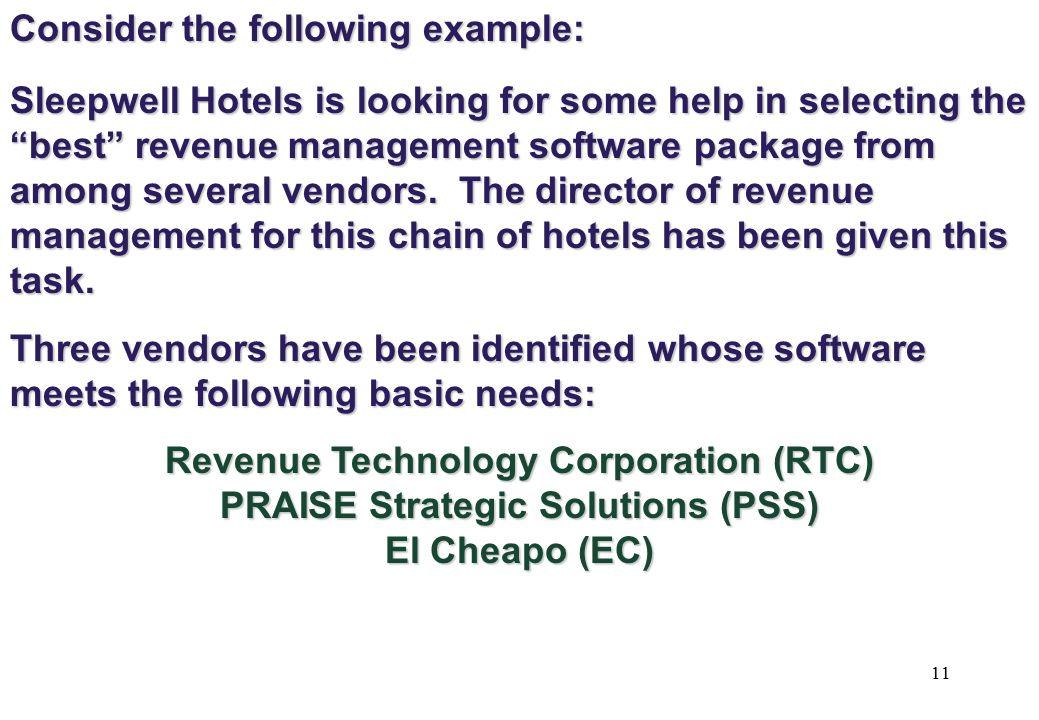 Revenue Technology Corporation (RTC) PRAISE Strategic Solutions (PSS)