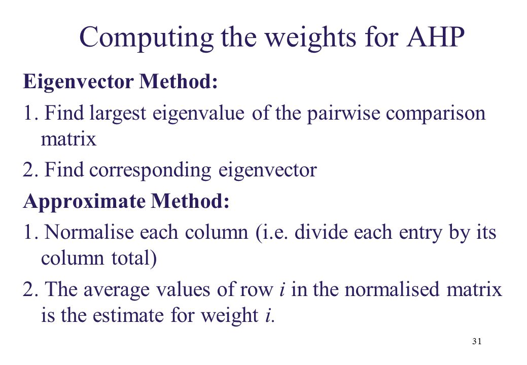 Computing the weights for AHP