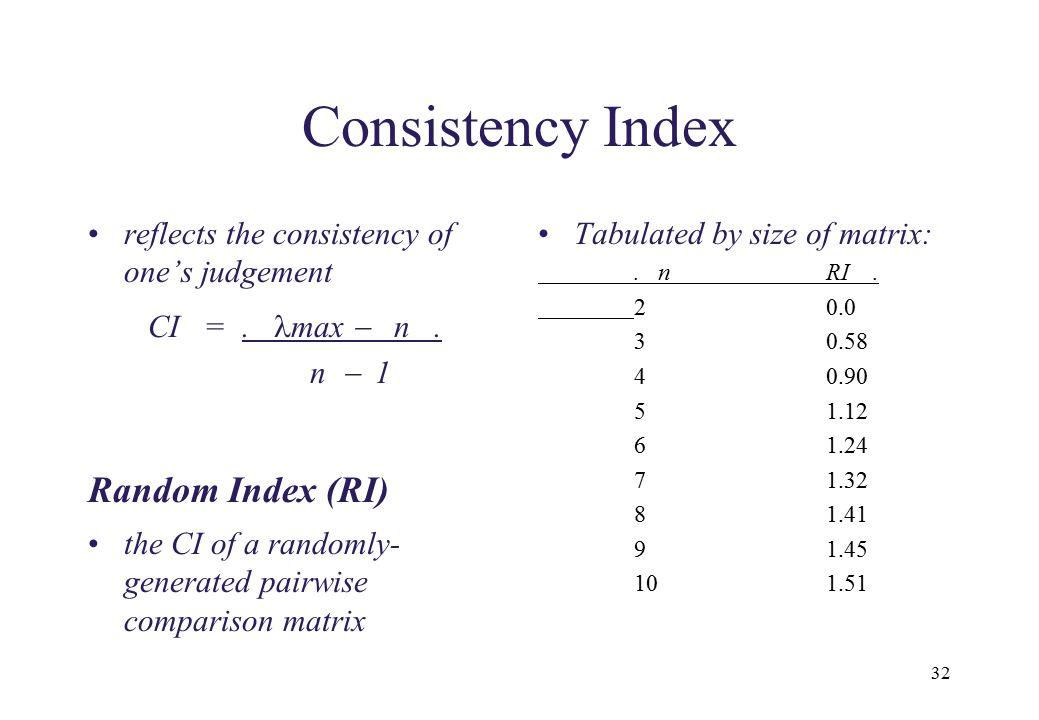 Consistency Index Random Index (RI)